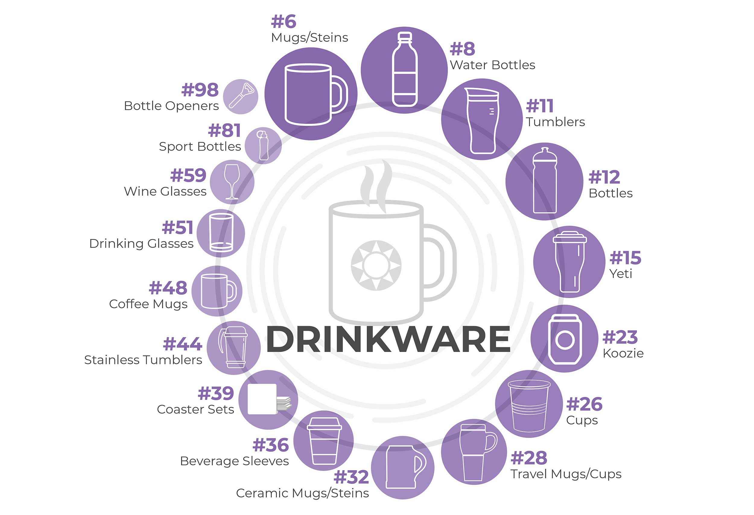 drinkware image