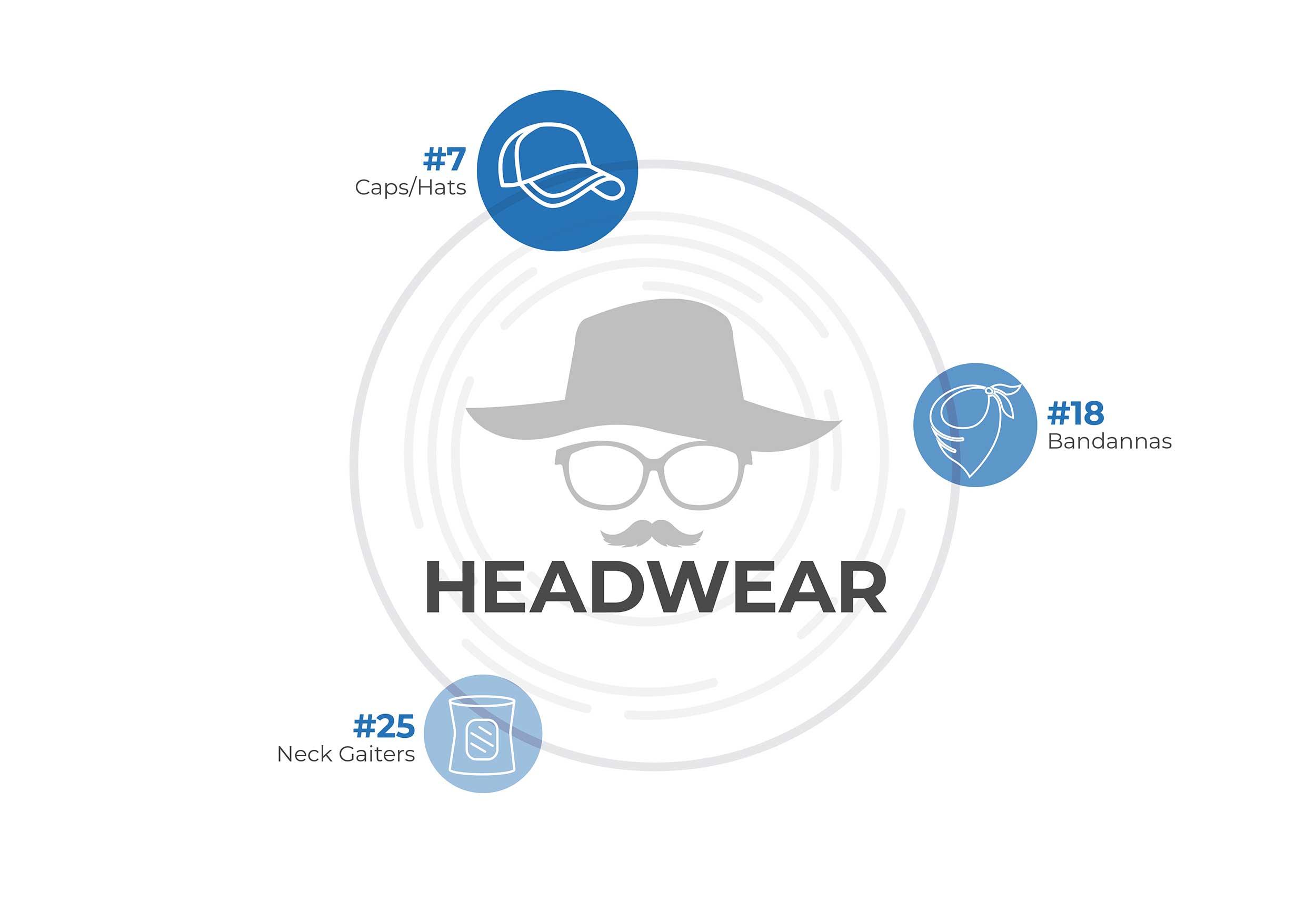 headwear image