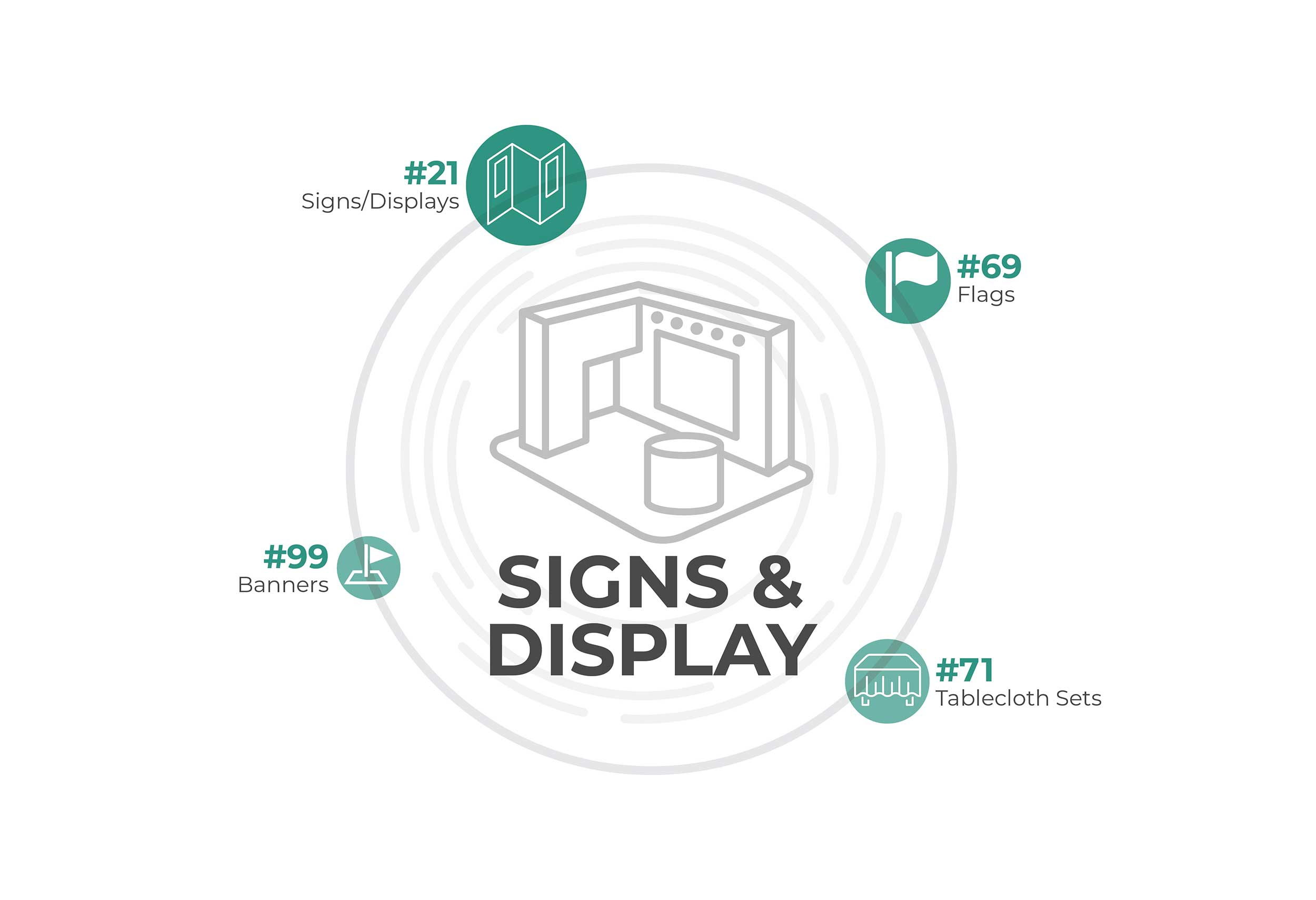 signs & display image